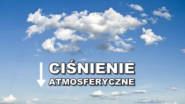 Ciśnienie atmosferyczne dzisiaj